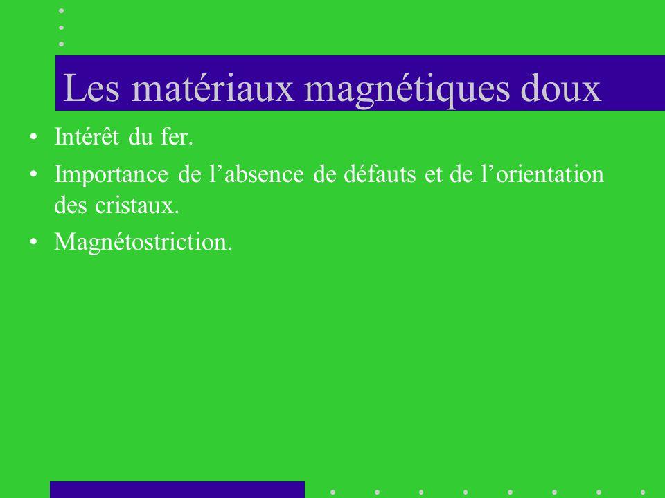 Les matériaux magnétiques doux