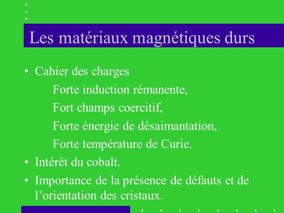 Les matériaux magnétiques durs