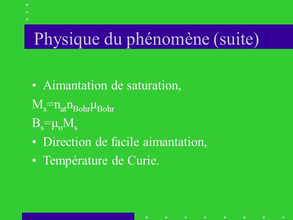 Physique du phénomène (suite)