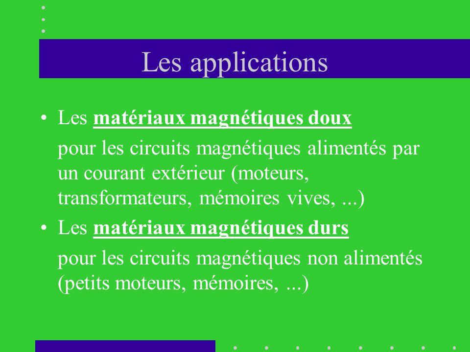 Les applications Les matériaux magnétiques doux