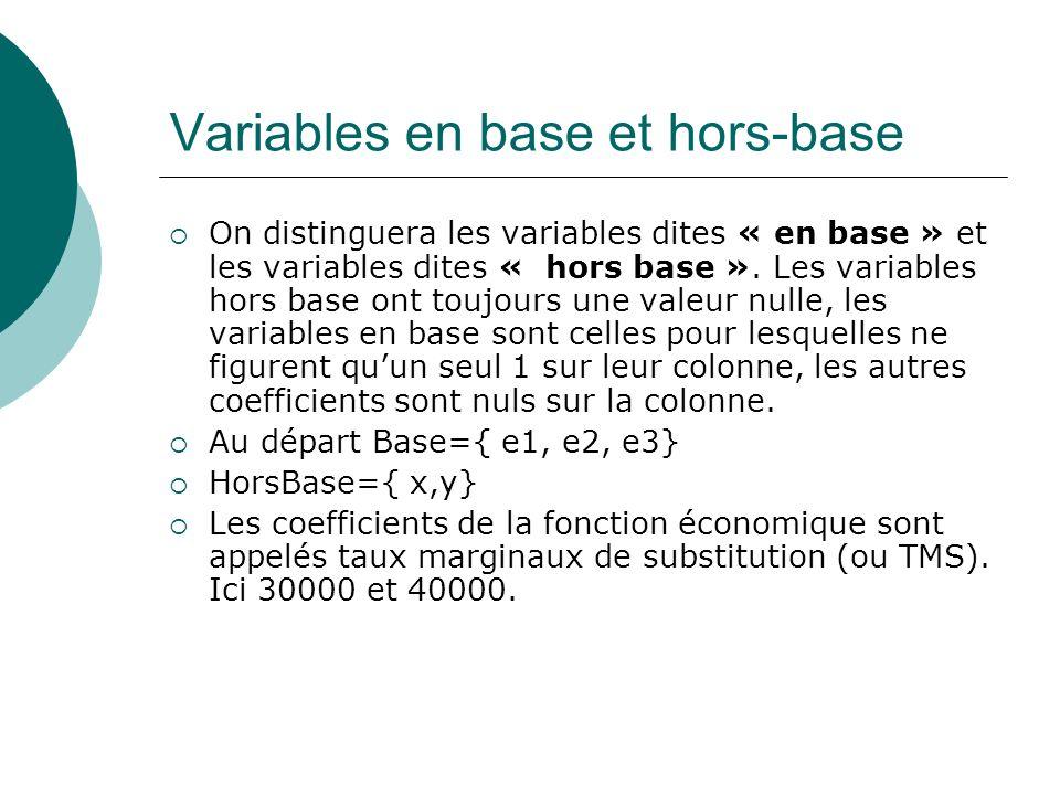 Variables en base et hors-base