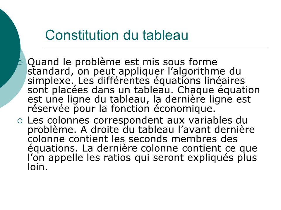 Constitution du tableau