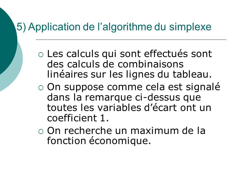 5) Application de l'algorithme du simplexe
