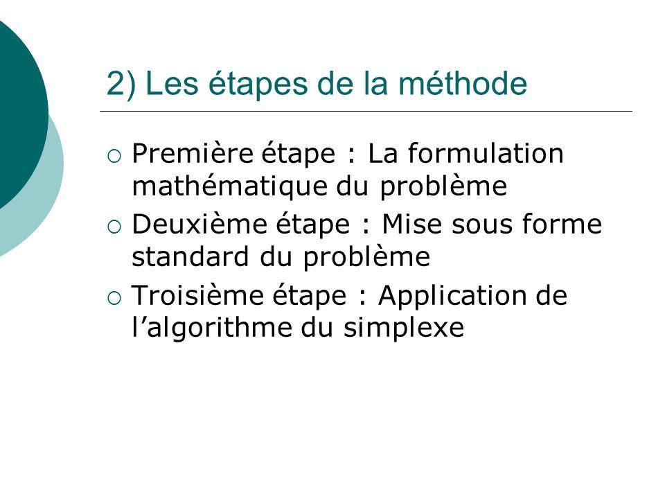 2) Les étapes de la méthode