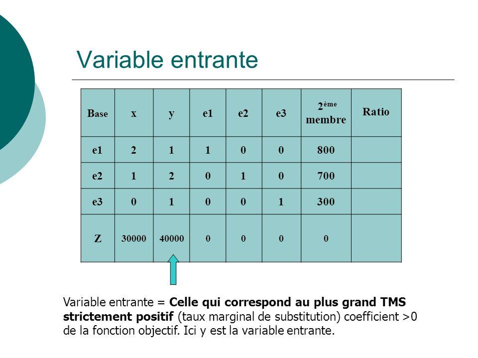 Variable entrante Base. x. y. e1. e2. e3. 2ème. membre. Ratio. 2. 1. 800. 700. 300. Z.