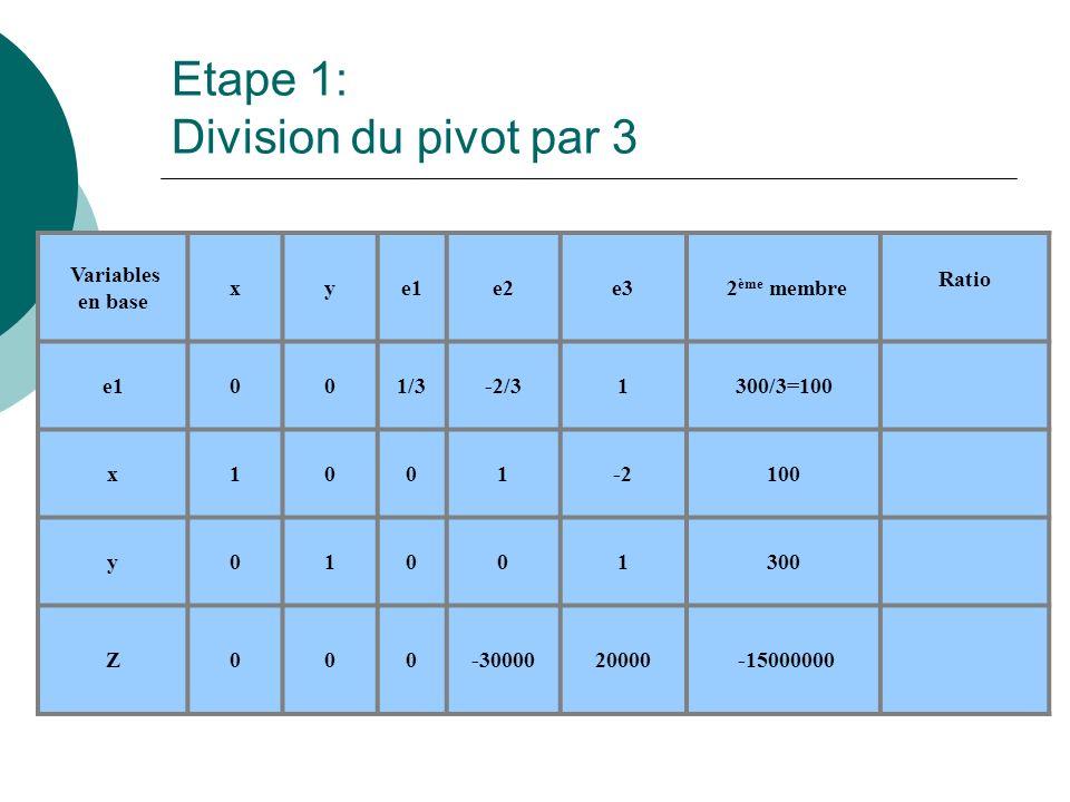 Etape 1: Division du pivot par 3