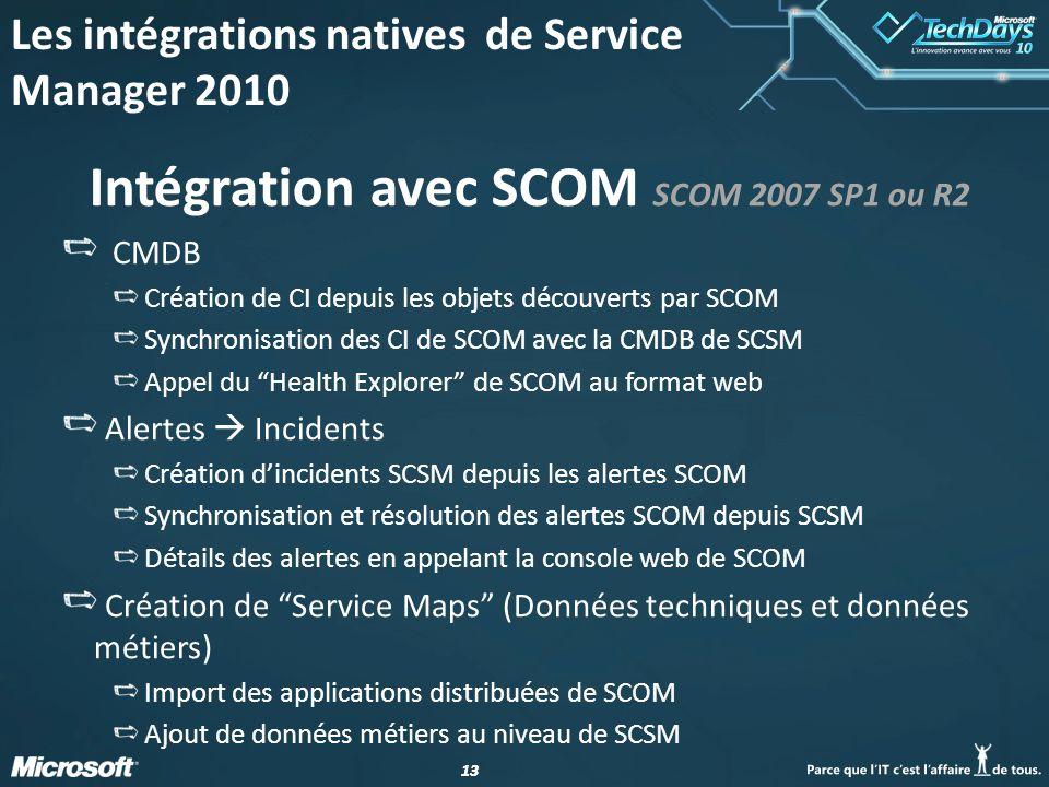 Intégration avec SCOM SCOM 2007 SP1 ou R2