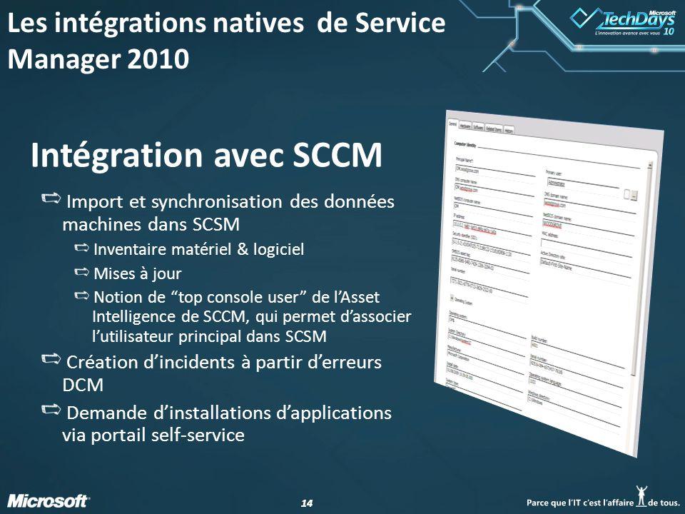 Intégration avec SCCM Les intégrations natives de Service Manager 2010