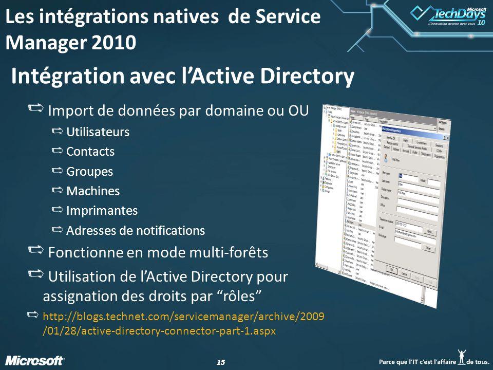 Intégration avec l'Active Directory
