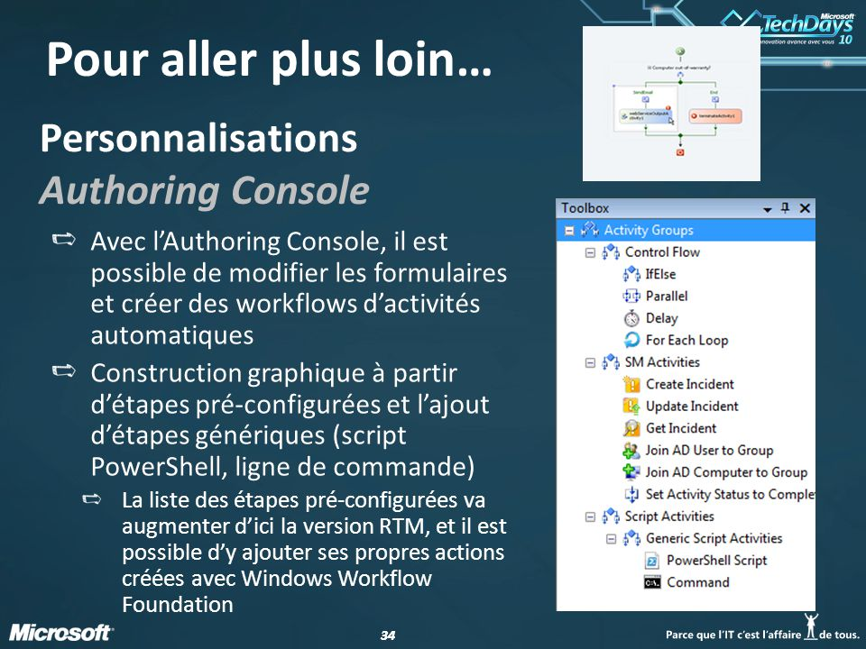 Personnalisations Authoring Console