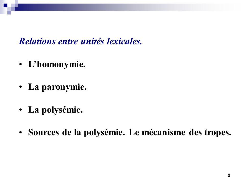 Relations entre unités lexicales. L'homonymie. La paronymie.