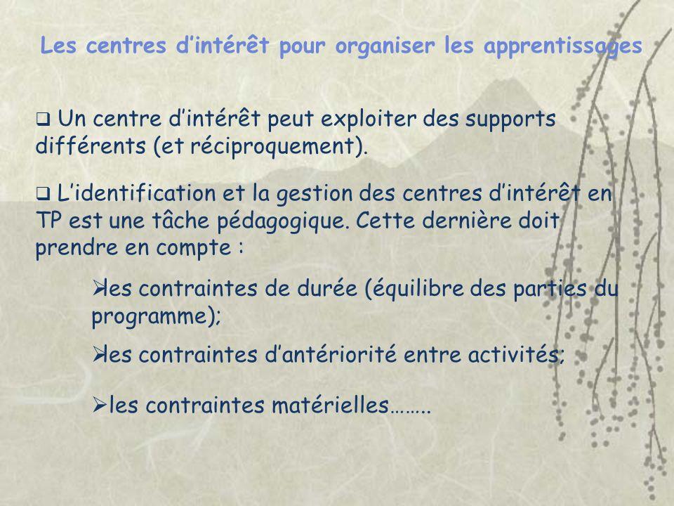 Les centres d'intérêt pour organiser les apprentissages