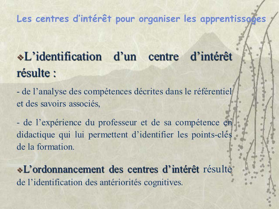 L'identification d'un centre d'intérêt résulte :