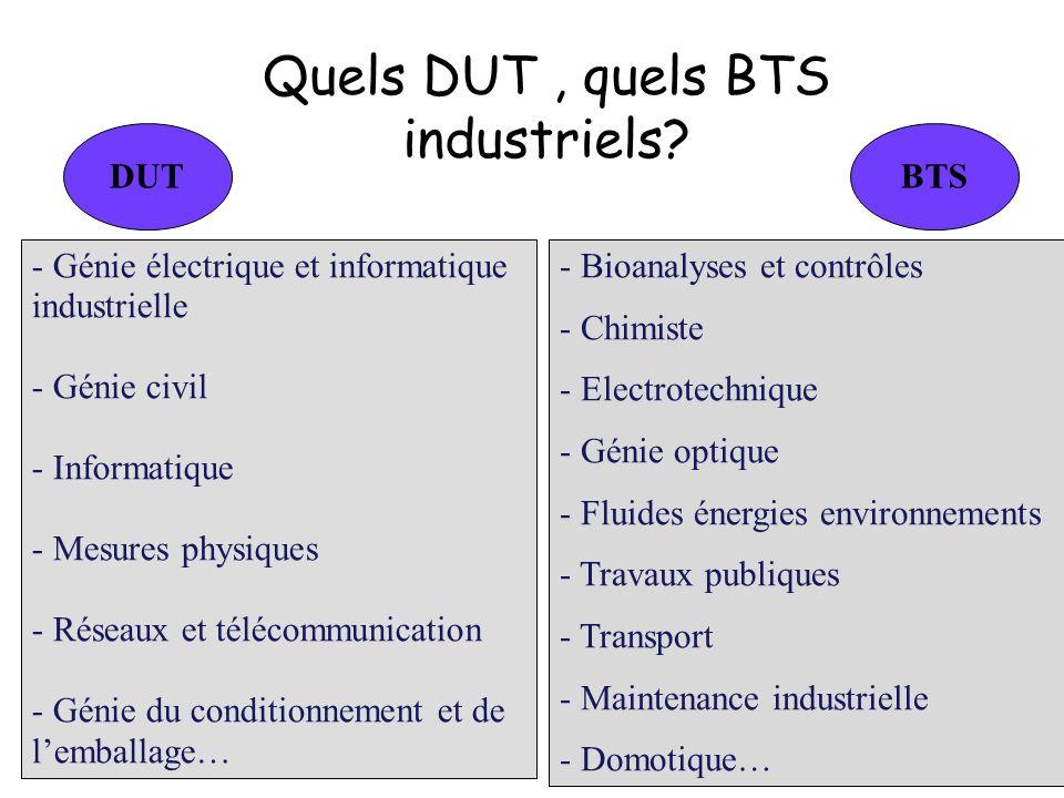 Quels DUT , quels BTS industriels