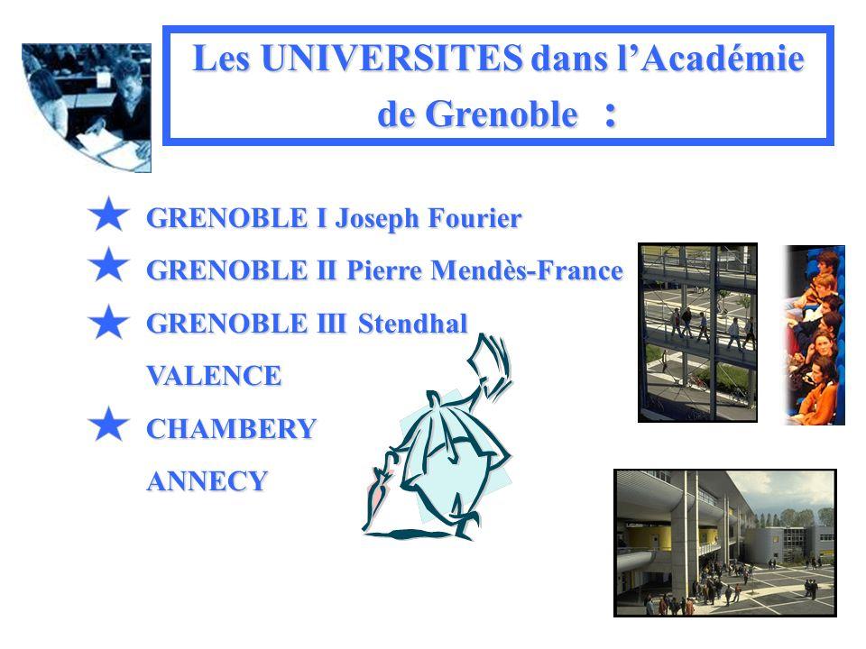 Les UNIVERSITES dans l'Académie de Grenoble :