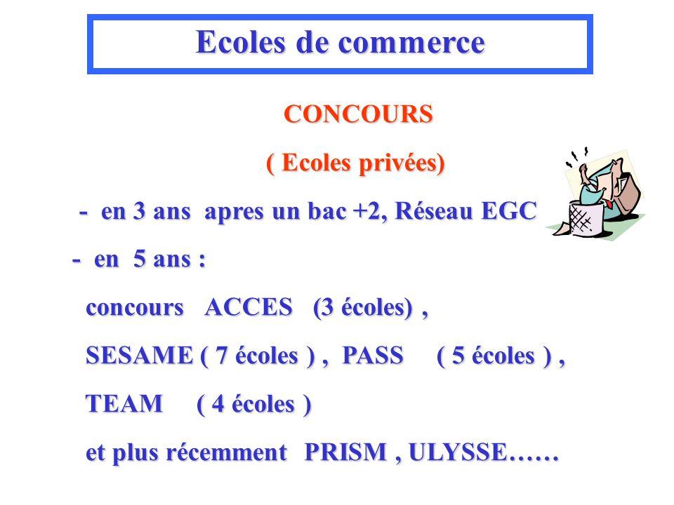 Ecoles de commerce CONCOURS ( Ecoles privées)