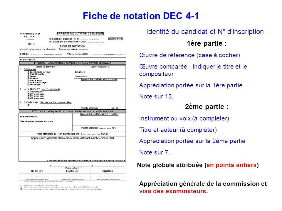 Fiche de notation DEC 4-1 Identité du candidat et N° d'inscription
