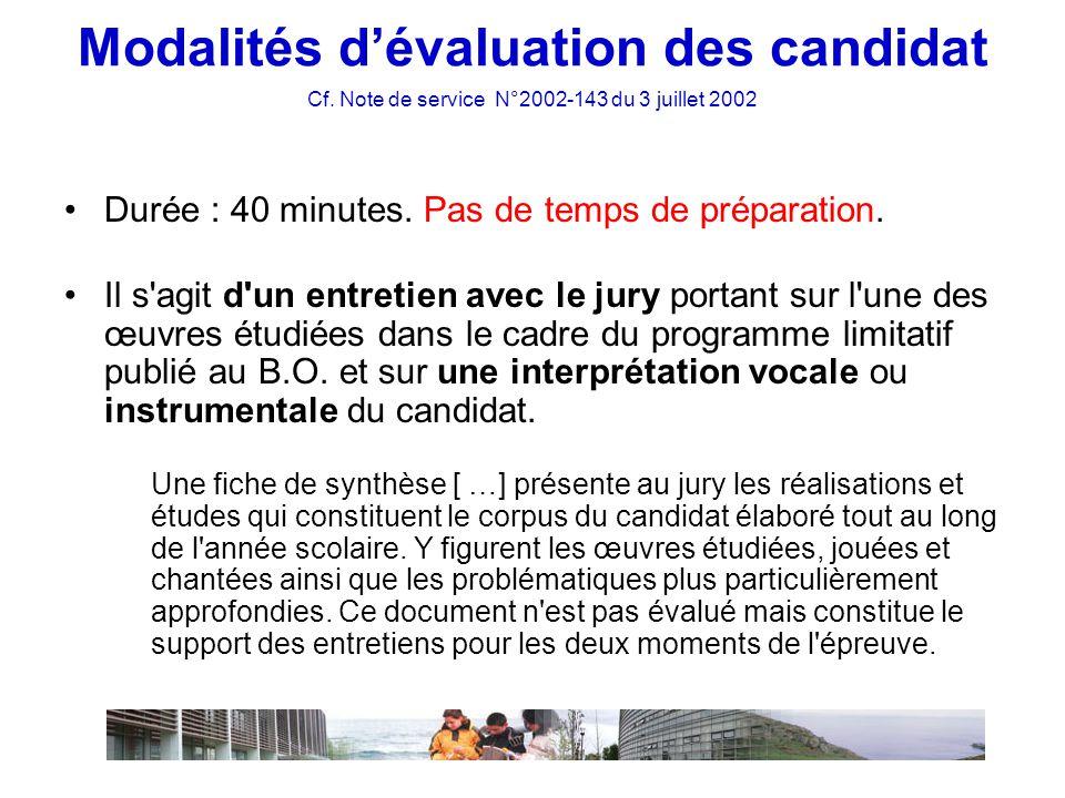 Modalités d'évaluation des candidat Cf