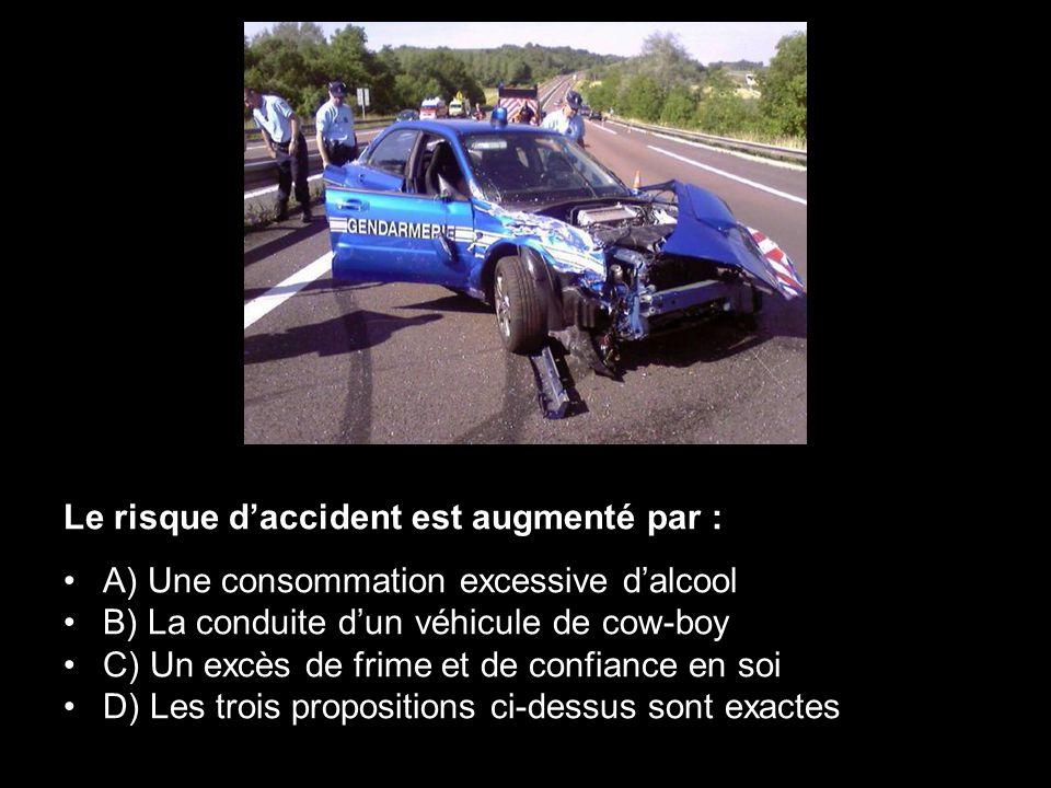 Le risque d'accident est augmenté par :