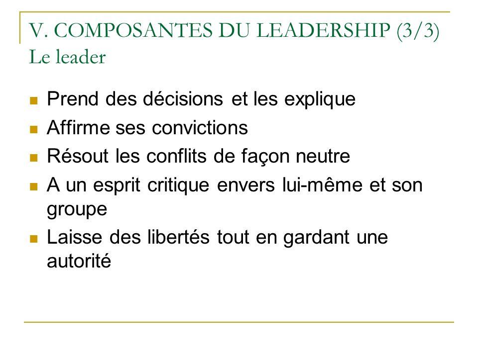 V. COMPOSANTES DU LEADERSHIP (3/3) Le leader
