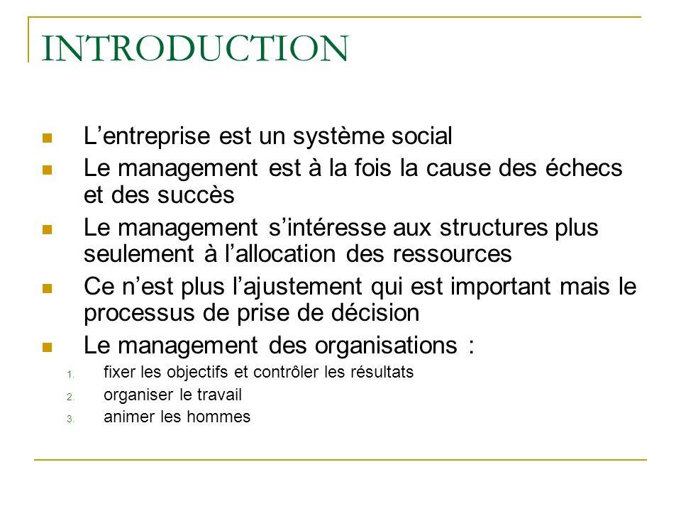 INTRODUCTION L'entreprise est un système social