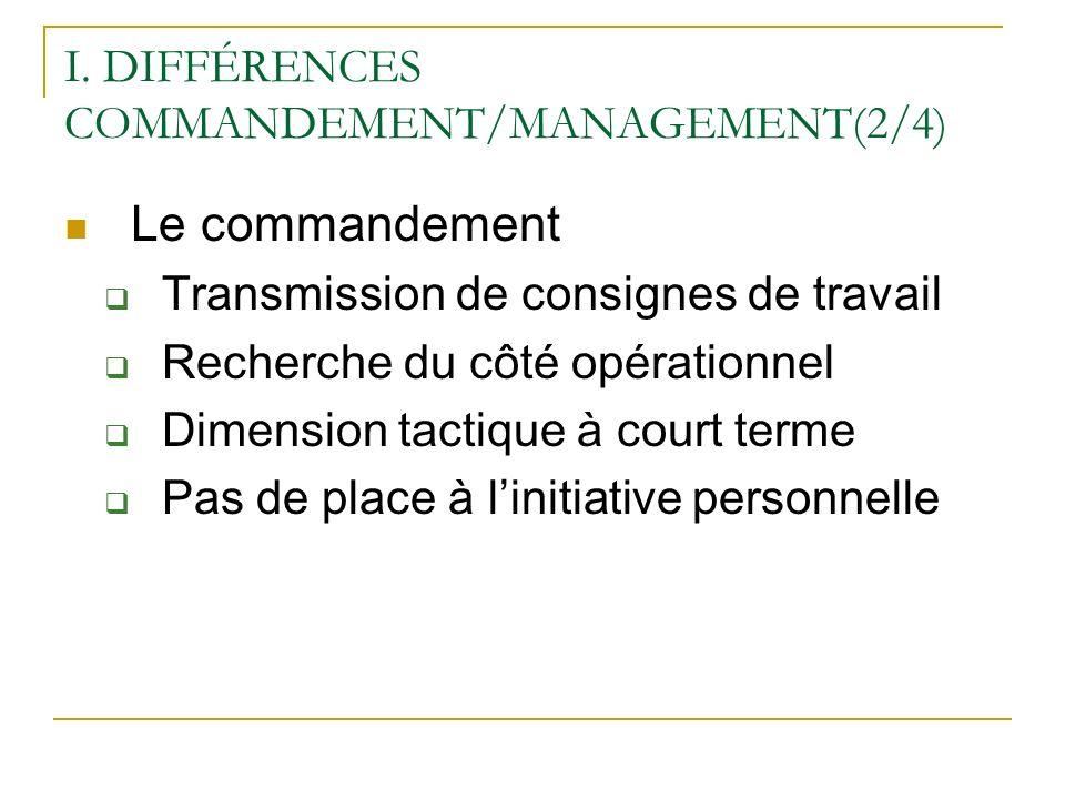I. DIFFÉRENCES COMMANDEMENT/MANAGEMENT(2/4)