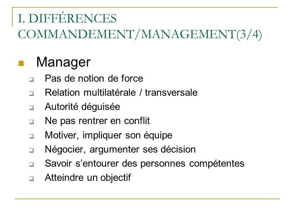 I. DIFFÉRENCES COMMANDEMENT/MANAGEMENT(3/4)