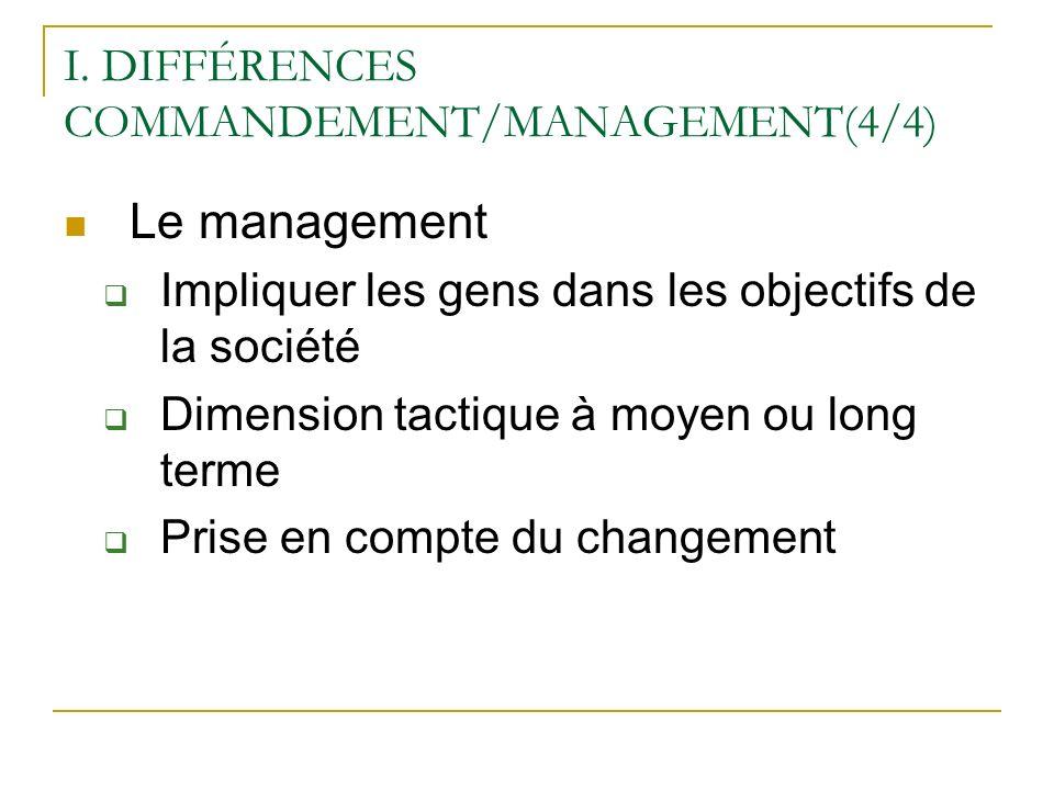 I. DIFFÉRENCES COMMANDEMENT/MANAGEMENT(4/4)