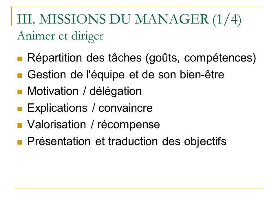 III. MISSIONS DU MANAGER (1/4) Animer et diriger