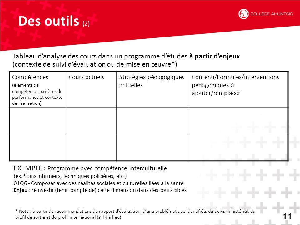 Des outils (2) Tableau d'analyse des cours dans un programme d'études à partir d'enjeux. (contexte de suivi d'évaluation ou de mise en œuvre*)