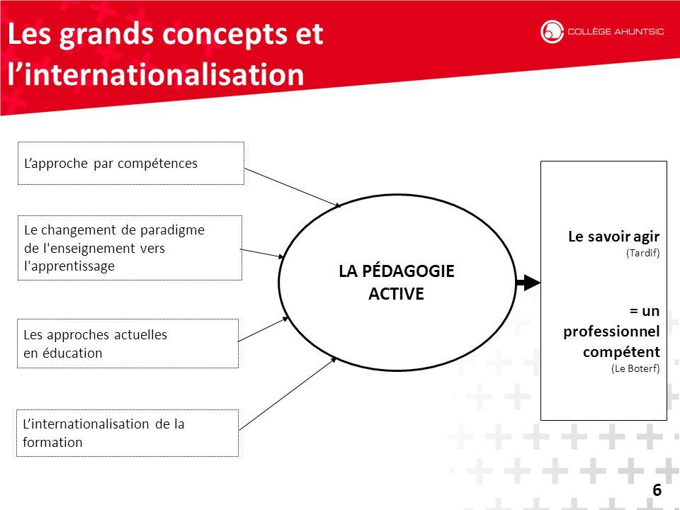 Les grands concepts et l'internationalisation