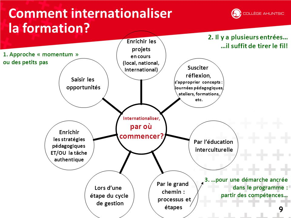 Comment internationaliser la formation