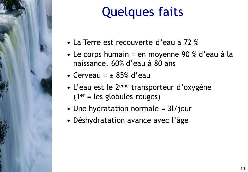 Quelques faits La Terre est recouverte d'eau à 72 %