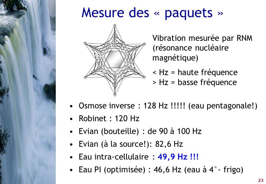 Mesure des « paquets » Vibration mesurée par RNM (résonance nucléaire magnétique) < Hz = haute fréquence.