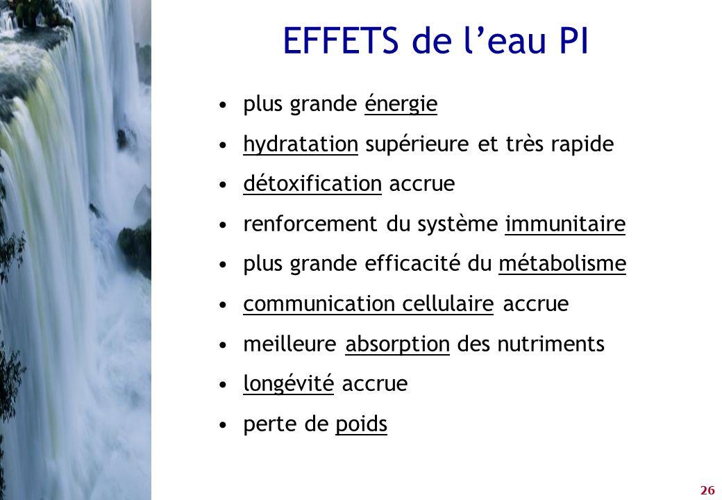EFFETS de l'eau PI plus grande énergie