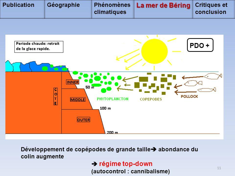 La mer de Béring PDO + Publication Géographie Phénomènes climatiques