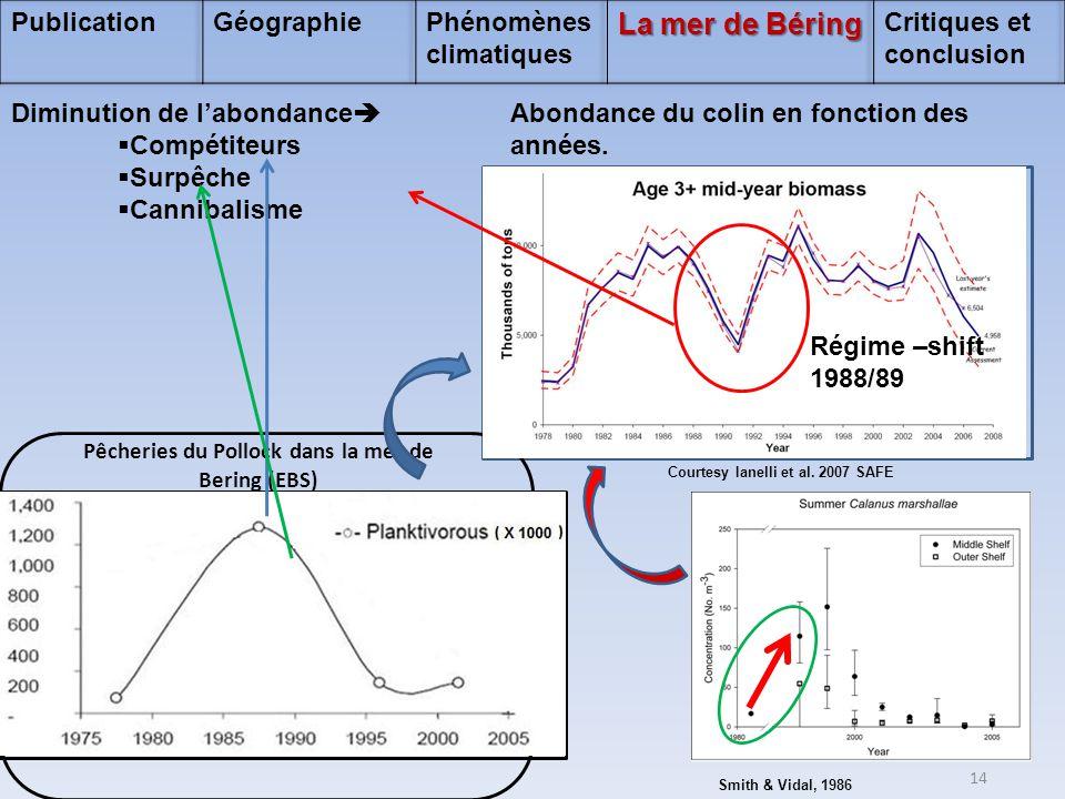La mer de Béring Publication Géographie Phénomènes climatiques