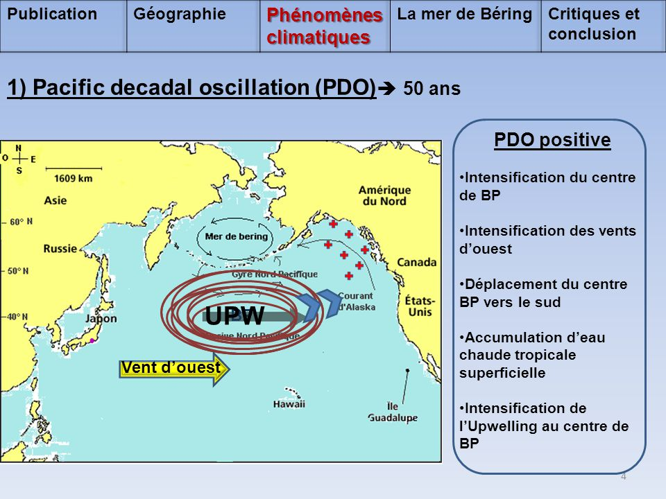 UPW 1) Pacific decadal oscillation (PDO) 50 ans