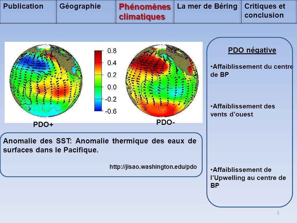 Phénomènes climatiques