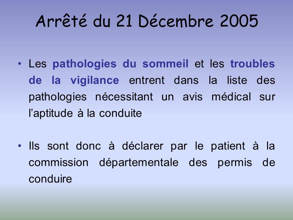 Arrêté du 21 Décembre 2005