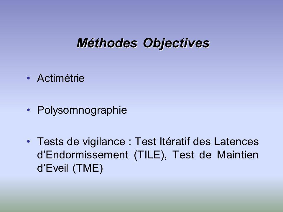 Méthodes Objectives Actimétrie Polysomnographie
