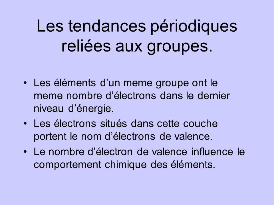 Les tendances périodiques reliées aux groupes.