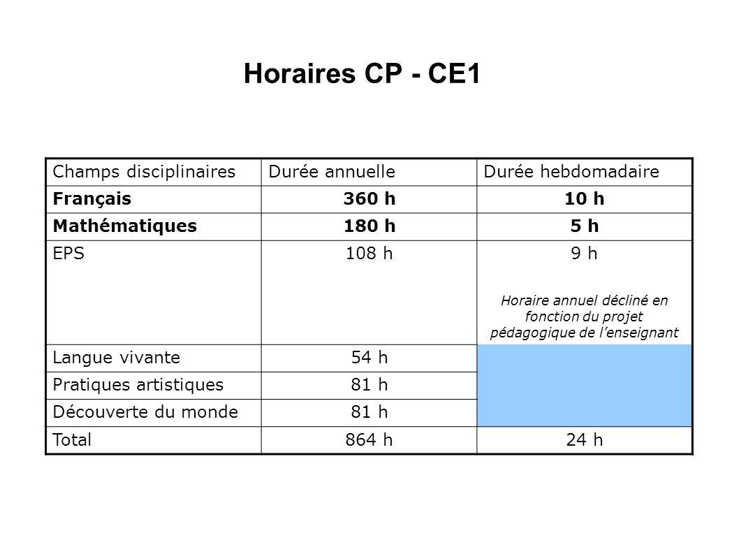 Horaires CP - CE1 Champs disciplinaires Durée annuelle