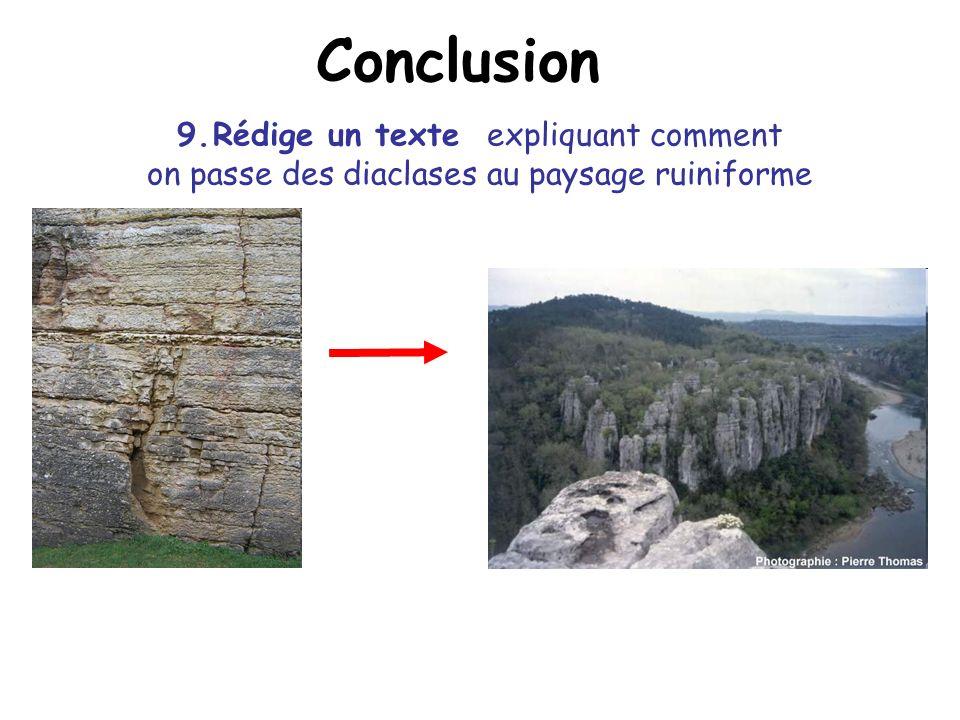 Conclusion Rédige un texte expliquant comment