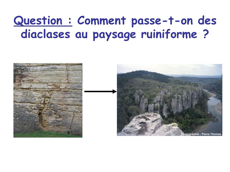 Question : Comment passe-t-on des diaclases au paysage ruiniforme