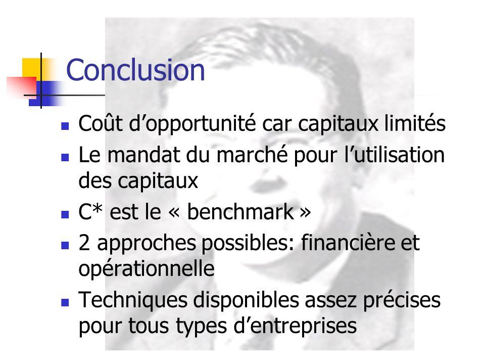 Conclusion Coût d'opportunité car capitaux limités