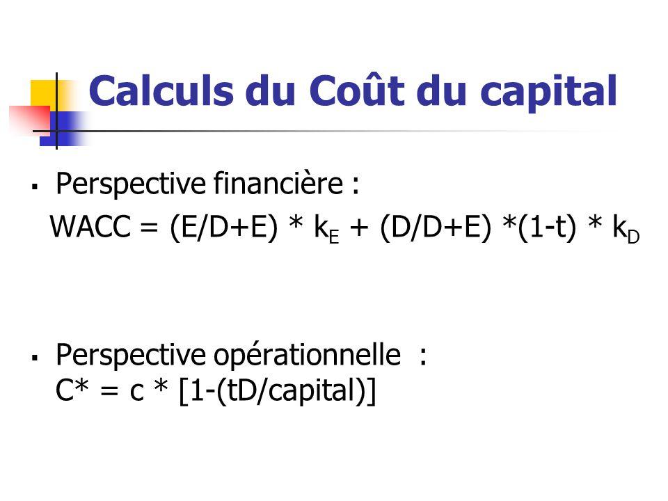 Calculs du Coût du capital