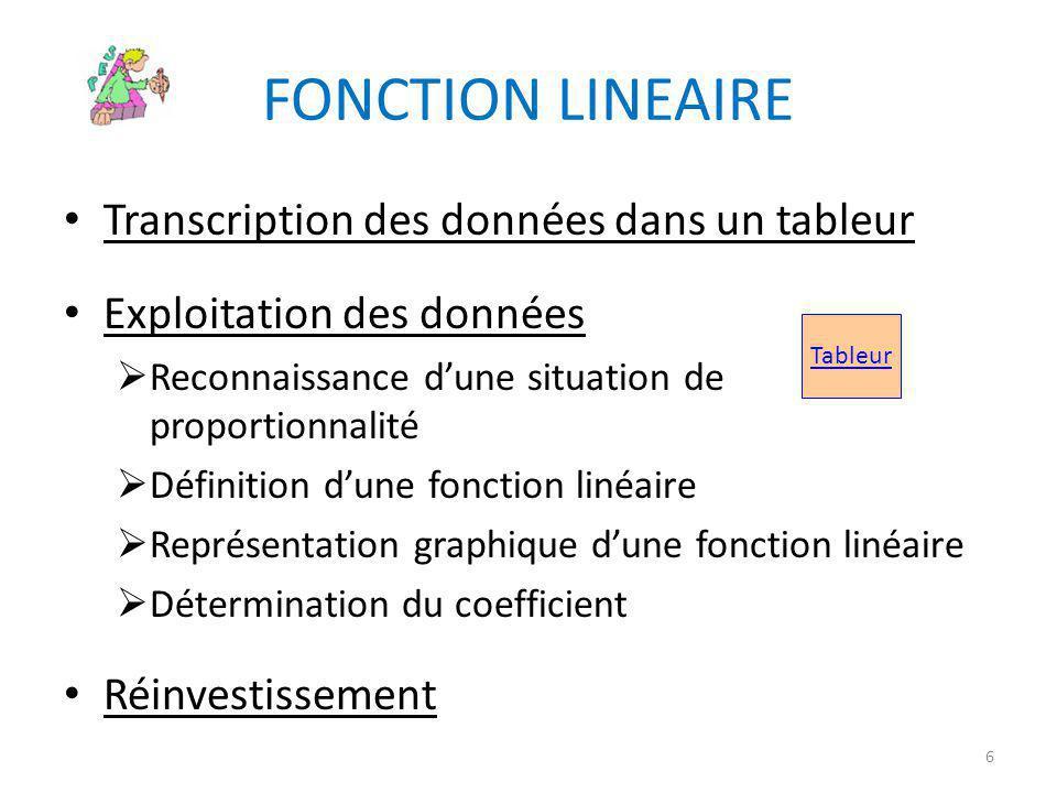 FONCTION LINEAIRE Transcription des données dans un tableur