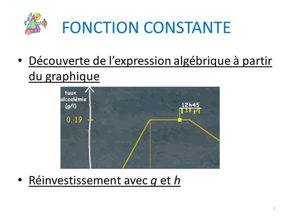 FONCTION CONSTANTE Découverte de l'expression algébrique à partir du graphique.