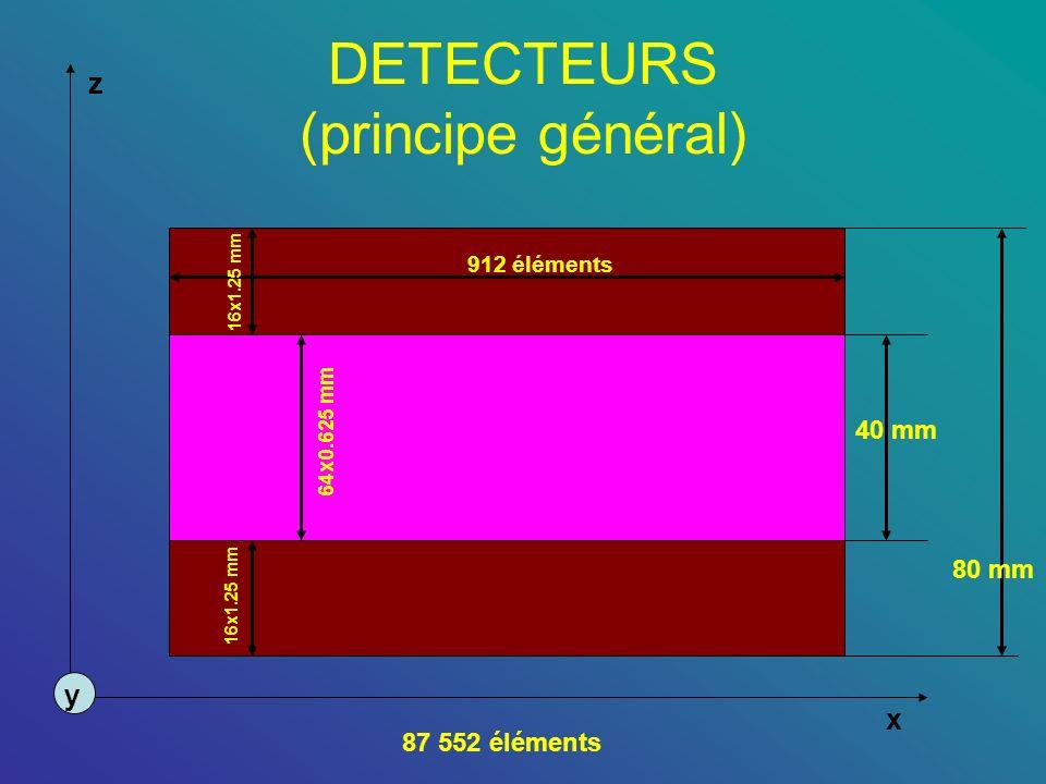 DETECTEURS (principe général)